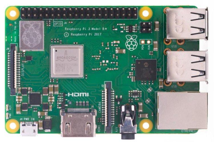 Motion Sensors Using Raspberry Pi