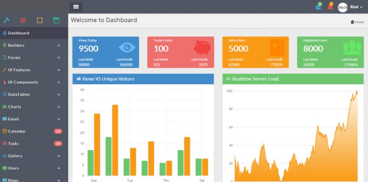 Laravel PHP Admin Template and Front End and CRUD