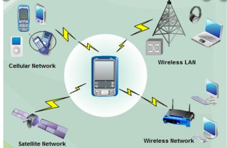 4G network features and challenges