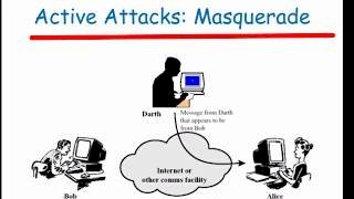 Masquerade Attacks